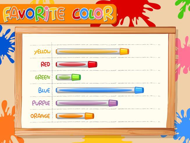 Favoriete kleurenkaartsjabloon