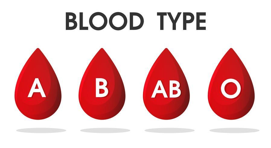 Rode bloedgroepdruppels en bloeddonatie.