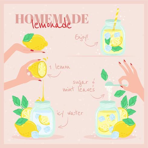 Hand Drawn Lemonade Recipe Illustration