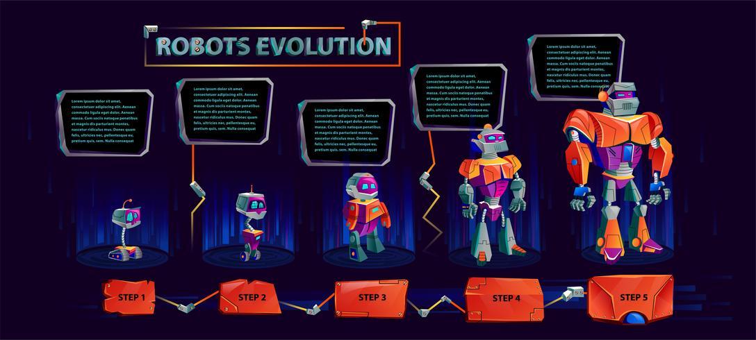 Evolução do vetor infográfico de robôs