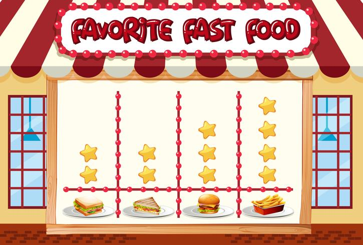Chart of favorite food vector