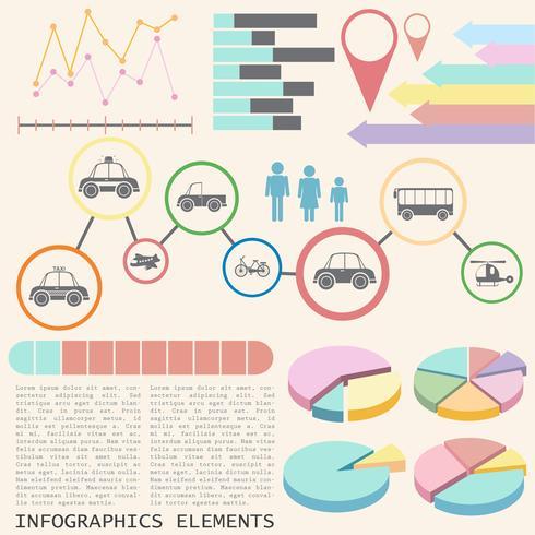 Un grafico che mostra i diversi trasporti