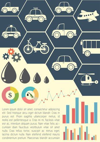 En grafisk modell som visar transportmedel