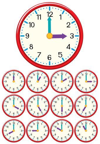 Eine Reihe von Uhrzeit und Uhrzeit