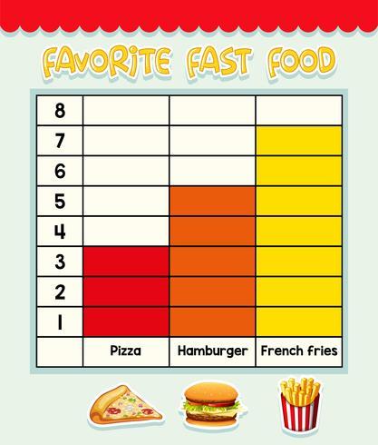 tabla de comida rápida favorita