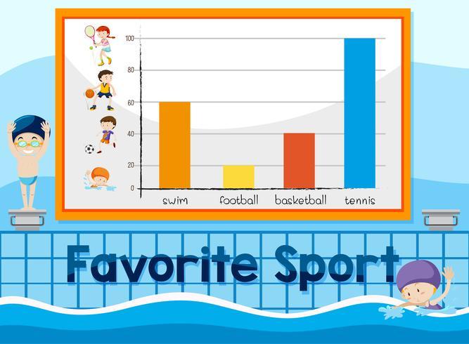 A favorite sport chart template