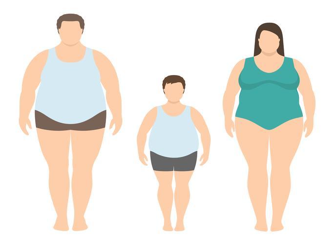 Gros homme, femme et enfant dans un style plat. Illustration vectorielle famille obèse. Concept de mode de vie malsain. vecteur