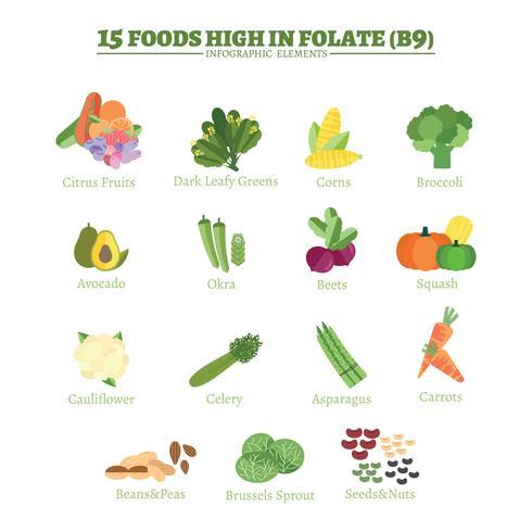 15 alimentos ricos en folato