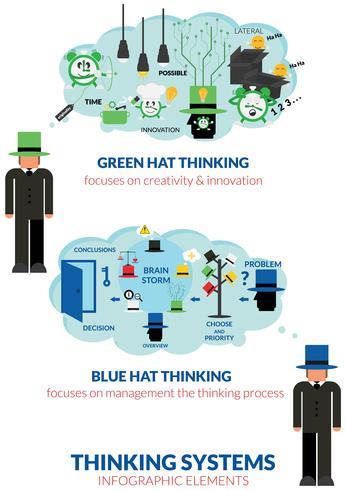 Denken man infographic vector