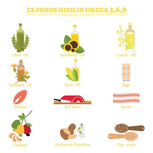 Elementi infographic di Omega