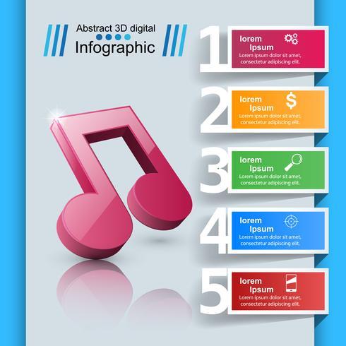 Educación musical infografía. Icono de nota