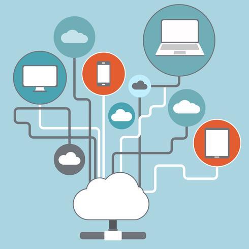 Software come concetto di servizio