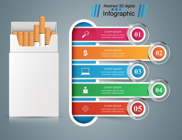 Cigarette health infographic. Five items.