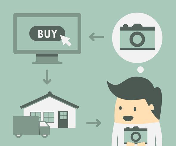 Las compras en línea. Ejemplo plano de la historieta del concepto del negocio del diseño