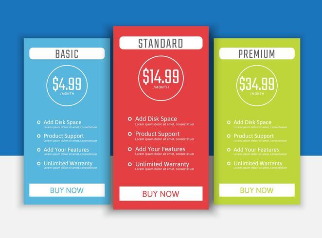 Pacote de lista de tabela de preços