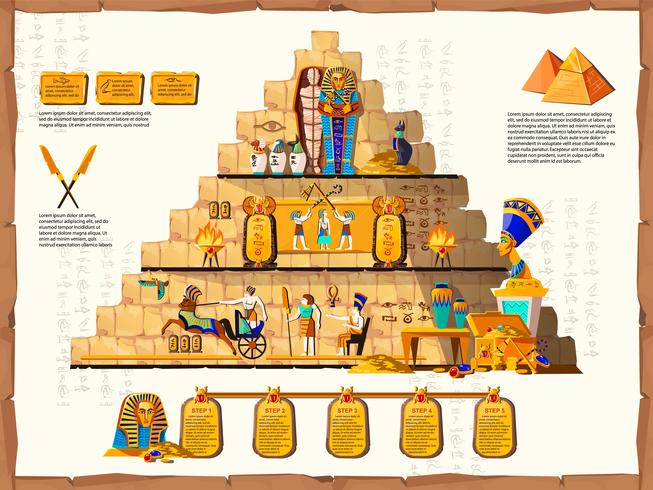 Ancient Egypt time line vector cartoon infographic