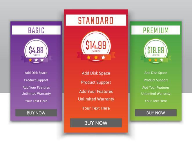 Prissättning planer för webbplatser och applikationer