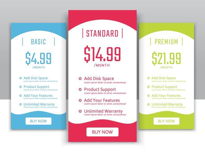 Planos de preços para sites e aplicativos
