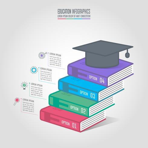 Protezione e libri di graduazione con progettazione infographic di cronologia. vettore