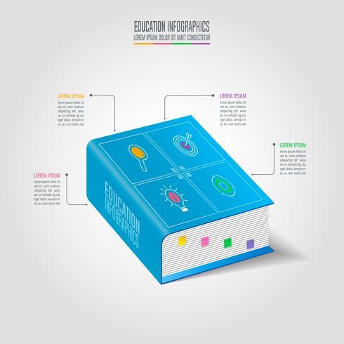 Bücher mit infographic Designvektor der Zeitachse.