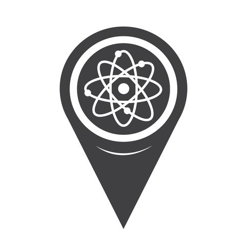 kartpekare atomikonen