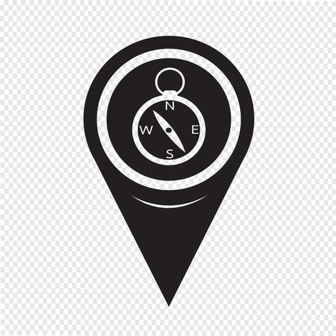 Kaart aanwijzer kompaspictogram