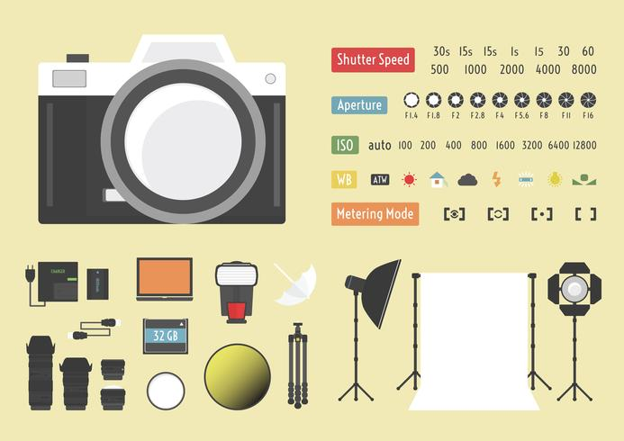 camera accessories infographic