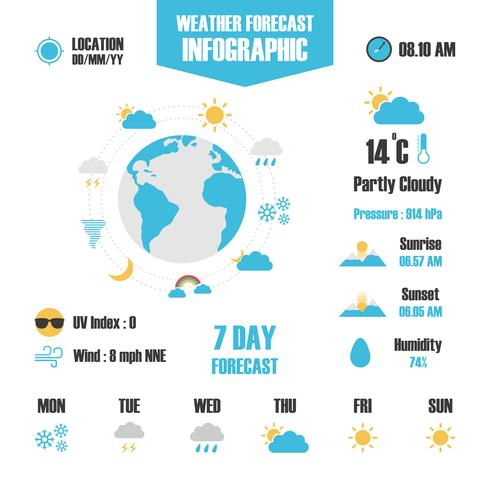weather forecast infographic vector