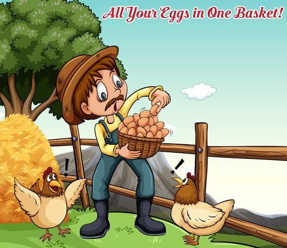 Póster idiomático para todos tus huevos en una cesta.