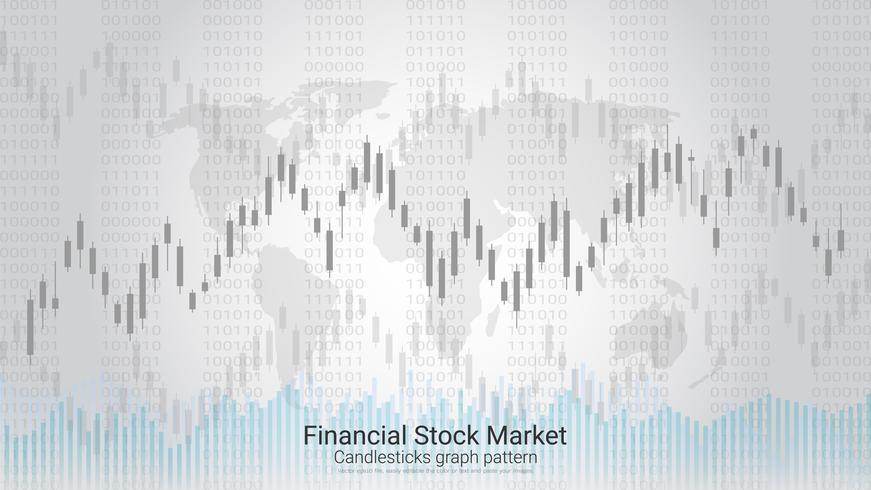 Kandelaarpatronen is een stijl van een financiële grafiek.