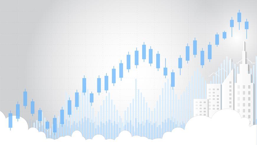 Padrões de velas é um estilo de gráfico financeiro.
