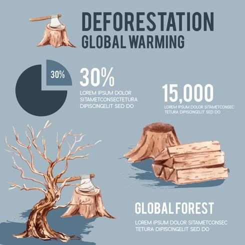 Global uppvärmning och förorening, rädda världen, nuvarande Infographic datastatistik, kreativ akvarellvektorillustrationmalldesign