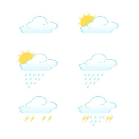 Moln väderprognos