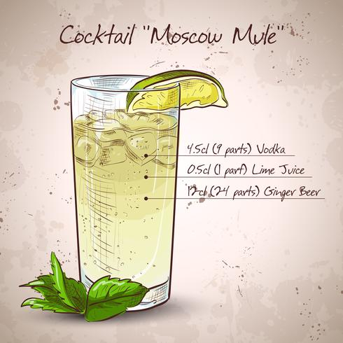Cocktail mulo di Mosca