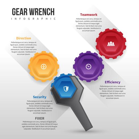 Gear Wrench Infographic