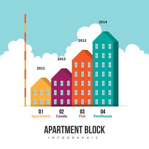 Condominio Infografica