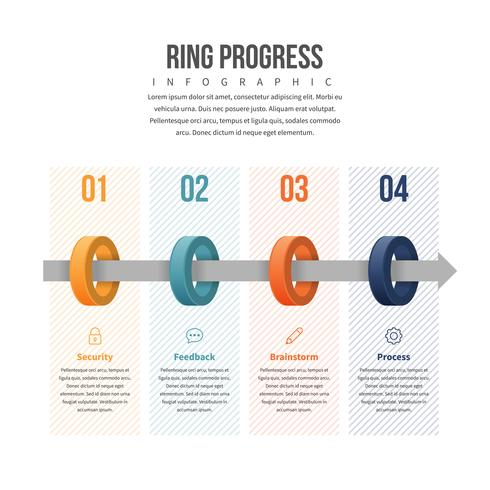 Ring vooruitgang Infographic