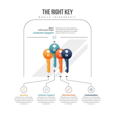 La giusta chiave infografica