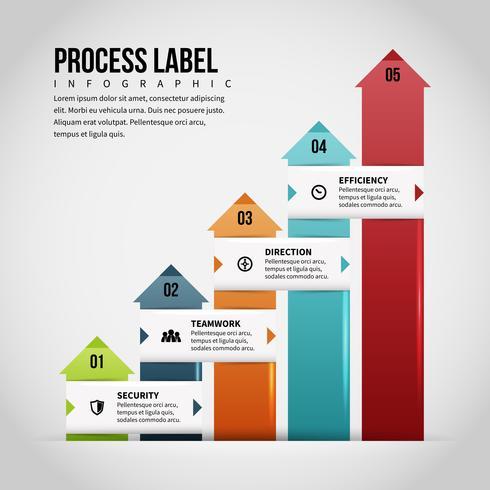 Infographie d'étiquette de processus