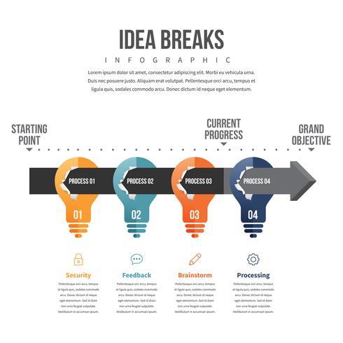 Une idée brise l'infographie