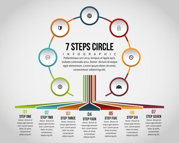 Sept étapes entourant l'infographie