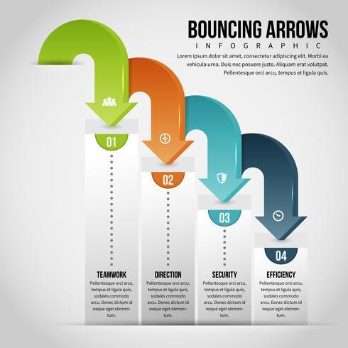 Infographie des flèches qui rebondissent