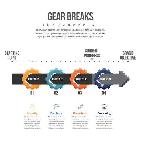 Infographie de rupture d'équipement