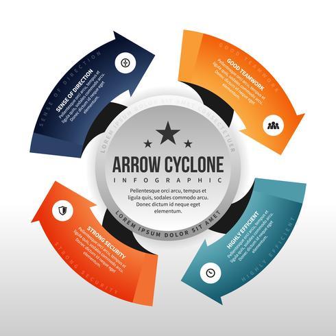 Freccia ciclone infografica
