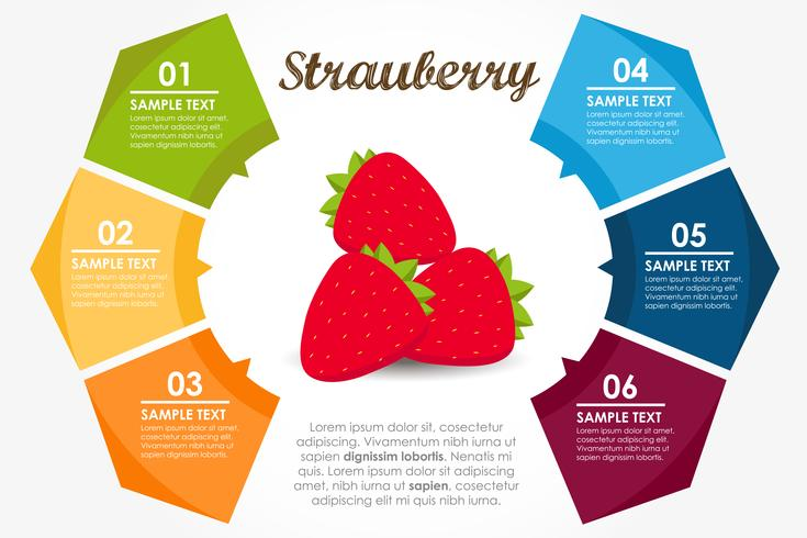 Strawberry round infographic