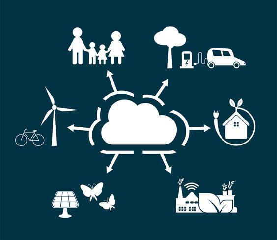 Concepto de ecología de la nube vector