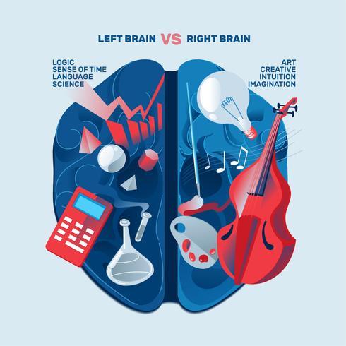 Linkes rechtes menschliches Gehirn-Konzept vektor