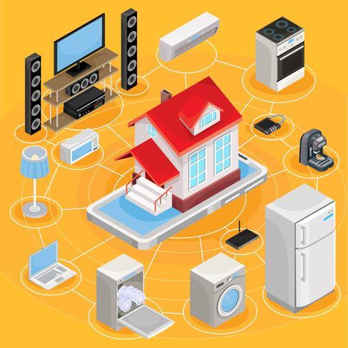 Vector isométrica equipos para el hogar inteligente