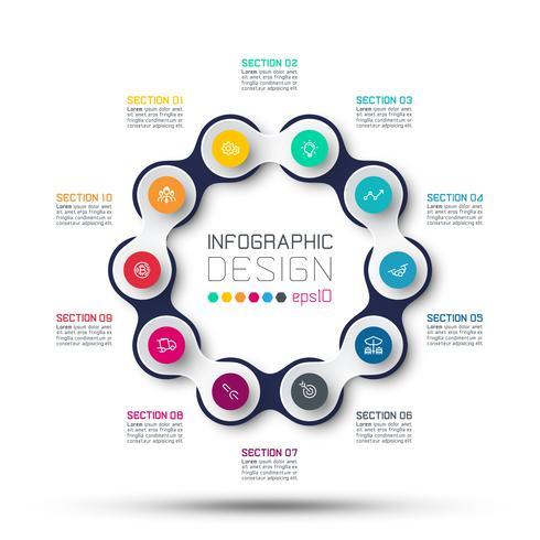 Círculo de infografías vinculadas