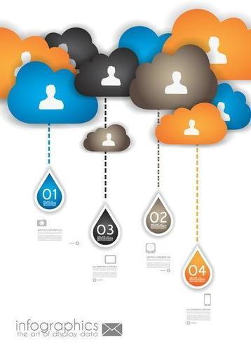 Modelo de design infográfico com conceito de nuvem